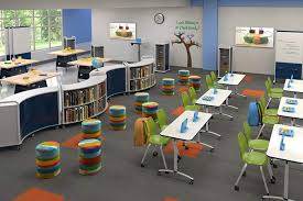 Importance Of Good School Furniture And Equipment